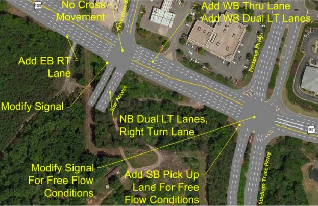 Stadium Trace Village traffic plan 1