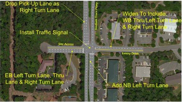 Stadium Trace Village traffic plan 3