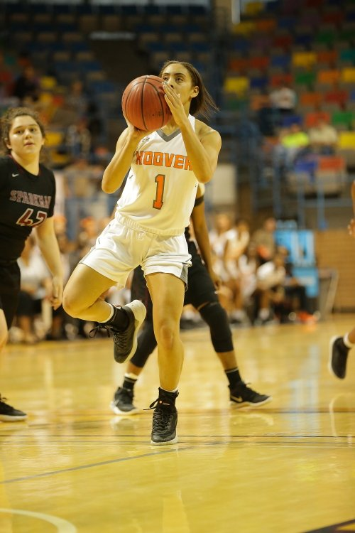 Hoover Girls Basketball