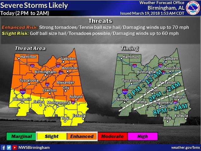 NWS forecast 3-19-18 1-53am