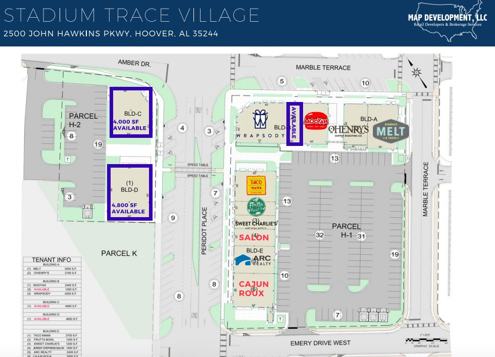 More tenants announced for Stadium Trace Village - HooverSun com