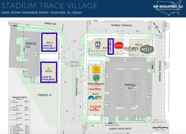Shoppes at Stadium Trace Village layout