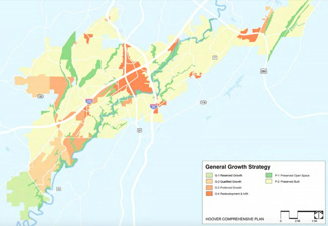 Hoover growth strategy 10-4-18