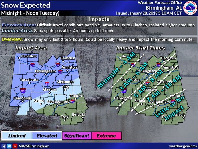 snow forecast 1-28-19 5am