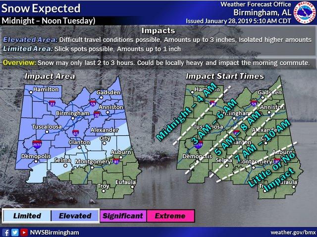 snow forecast 1-28-19 5am