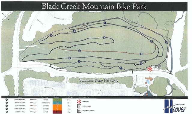 Black Creek Mountain Bike Park