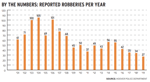 Reported Robberies.PNG