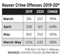 Crime Offenses.PNG