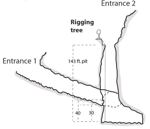 Stephens Gap cave map.jpg