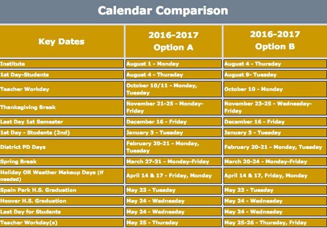 2016-17 Hoover City Schools calendar options
