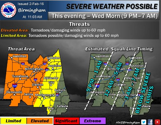 National Weather Service graphic 2-2-16