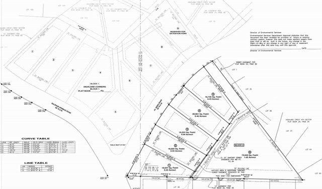 Highland Corners Block 2 map