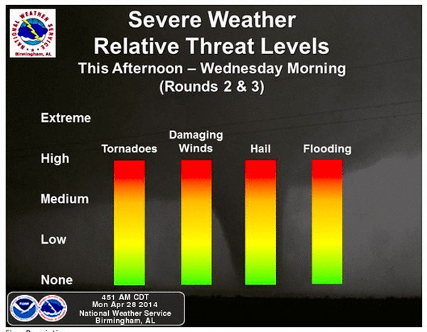 Severe weather expected April 28-29 6